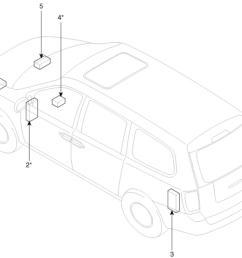 kia carnival vq 2010 2014 fuse box diagram [ 973 x 810 Pixel ]