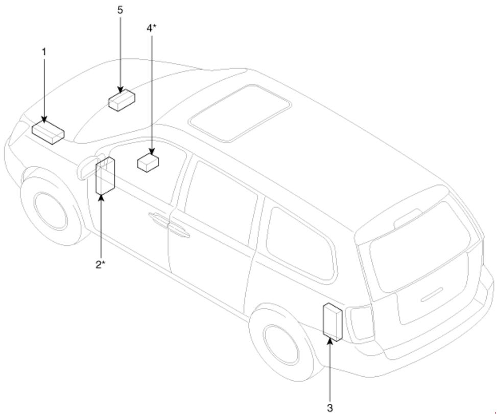 hight resolution of kia carnival vq 2010 2014 fuse box diagram