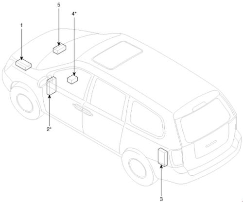 small resolution of kia carnival vq 2010 2014 fuse box diagram
