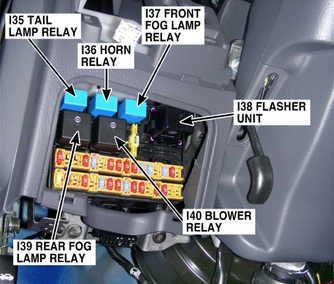 Power Door Lock Actuator Wiring Diagram Kia K2700 2005 2015 Fuse Box Diagram Auto Genius