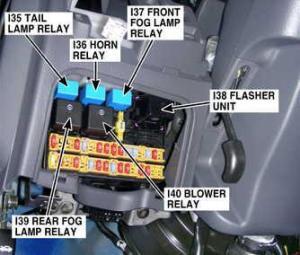 KIA K2700 (2005  2015) – fuse box diagram  Auto Genius