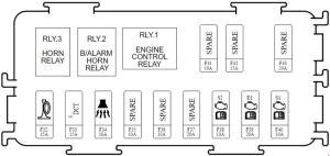 KIA Ronda (RP; 2013  present)  fuse box diagram  Auto Genius