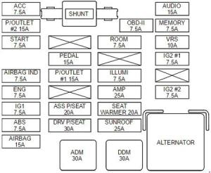 KIA Sedona VQ (2006  2010)  fuse box diagram  Auto Genius