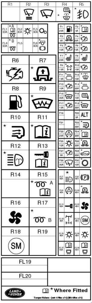 Land Rover Discover (2004  2009) – fuse box diagram