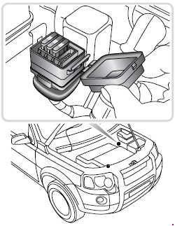 Land Rover Freelander L314 (1997 - 2006)