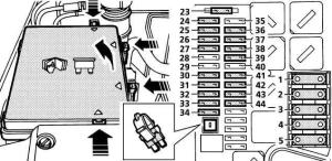 Land Rover Range (P38A; 1994  2002) – fuse box diagram