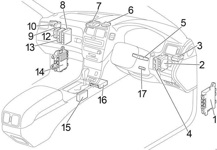 2000 Lexus Ls400 Fuse Box Diagram : 99 Lexus Es300 Fuse