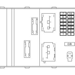 2009 Smart Car Fuse Box Diagram 7 Pin Caravan Socket Wiring Lincoln Mkz 2007 Auto Genius Passenger Compartment