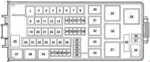 Lincoln Zephyr (2006)  fuse box diagram  Auto Genius