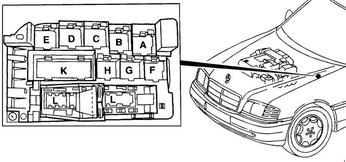 E320 Wagon Fuse Box Diagram. where is the blower motor