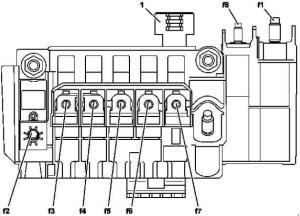MercedesBenz GLAClass  fuse box diagram  Auto Genius