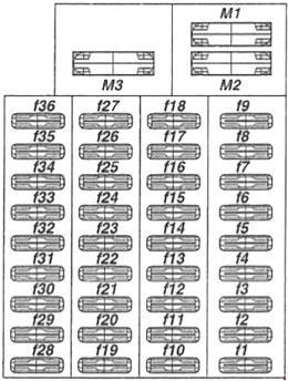 MercedesBenz Vito w638 (1996  2003)  fuse box diagram