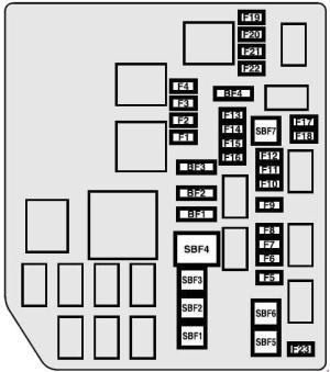 Mitsubishi Outlander (2012  present) – fuse box diagram