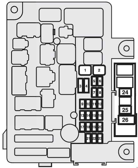 2014 mitsubishi outlander fuse box diagram