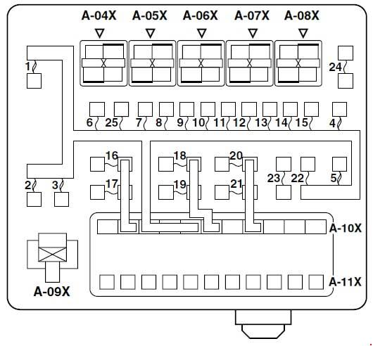 mitsubishi fuse box diagram fuse box mitsubishi 2002 lancer 20