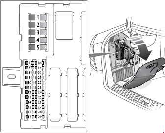 2004 saab 9 3 sedan fuse panel diagram wiring diagram Saab Fuse Box Diagram