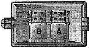 Saab 9000 (1993  1998) – fuse box diagram  Auto Genius