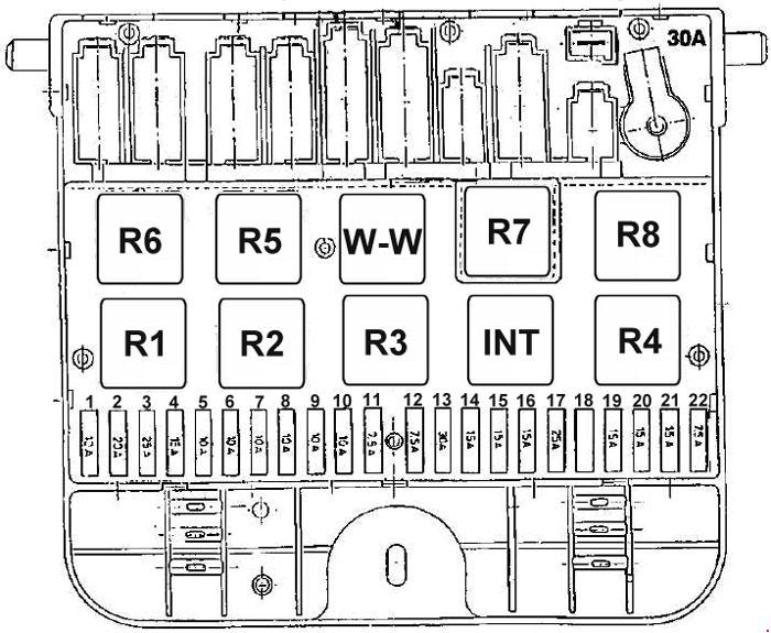 Skoda Superb Fuse Box Diagram