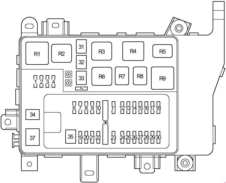 2006 land cruiser fuse box diagram