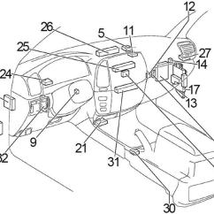 2004 F350 Fuse Box Diagram 4 Pin Trailer Wiring With Brakes 2000 Powerstroke Database Toyota Land Cruiser 100 1998 2007 Auto Genius 02