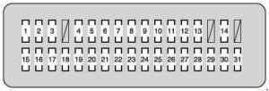 Toyota Land Cruiser 200 (2007  2017)  fuse box diagram