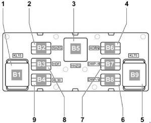 Volkswagen Golf mk5 (1K) (2003  2009)  fuse box diagram