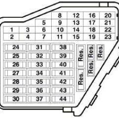 2002 Vw Radio Wiring Diagram 13 Pin Euro Trailer Plug Volkswagen Passat B5 (1996 - 2005) Fuse Box Auto Genius