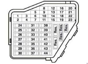 Volkswagen Passat B5 (1996  2005)  fuse box diagram