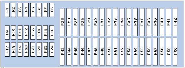 tiguan fuse box layout