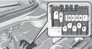 Acura RDX (2019)  fuse box diagram  Auto Genius