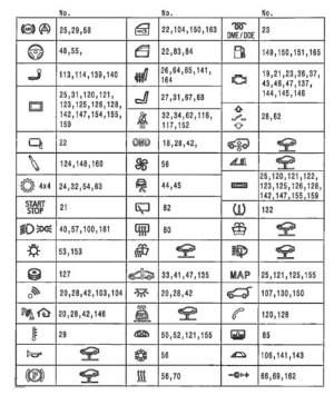 BMW 1Series (F20F21; 2012  2017)  fuse box diagram