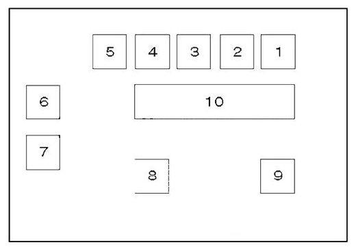 2010 bmw x3 fuse box