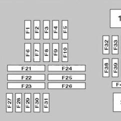 2007 F350 Fuse Panel Diagram Viper 5901 Alarm Wiring Bmw X5 E70 2013 Box Auto Genius