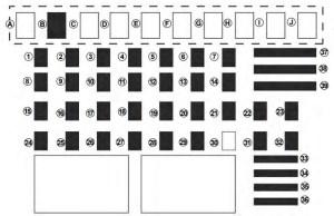 Dacia Logan  fuse box diagram  Auto Genius