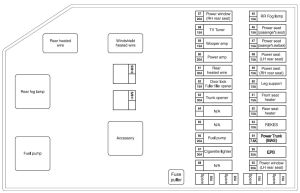 Daewoo Chairman  fuse box diagram  Auto Genius