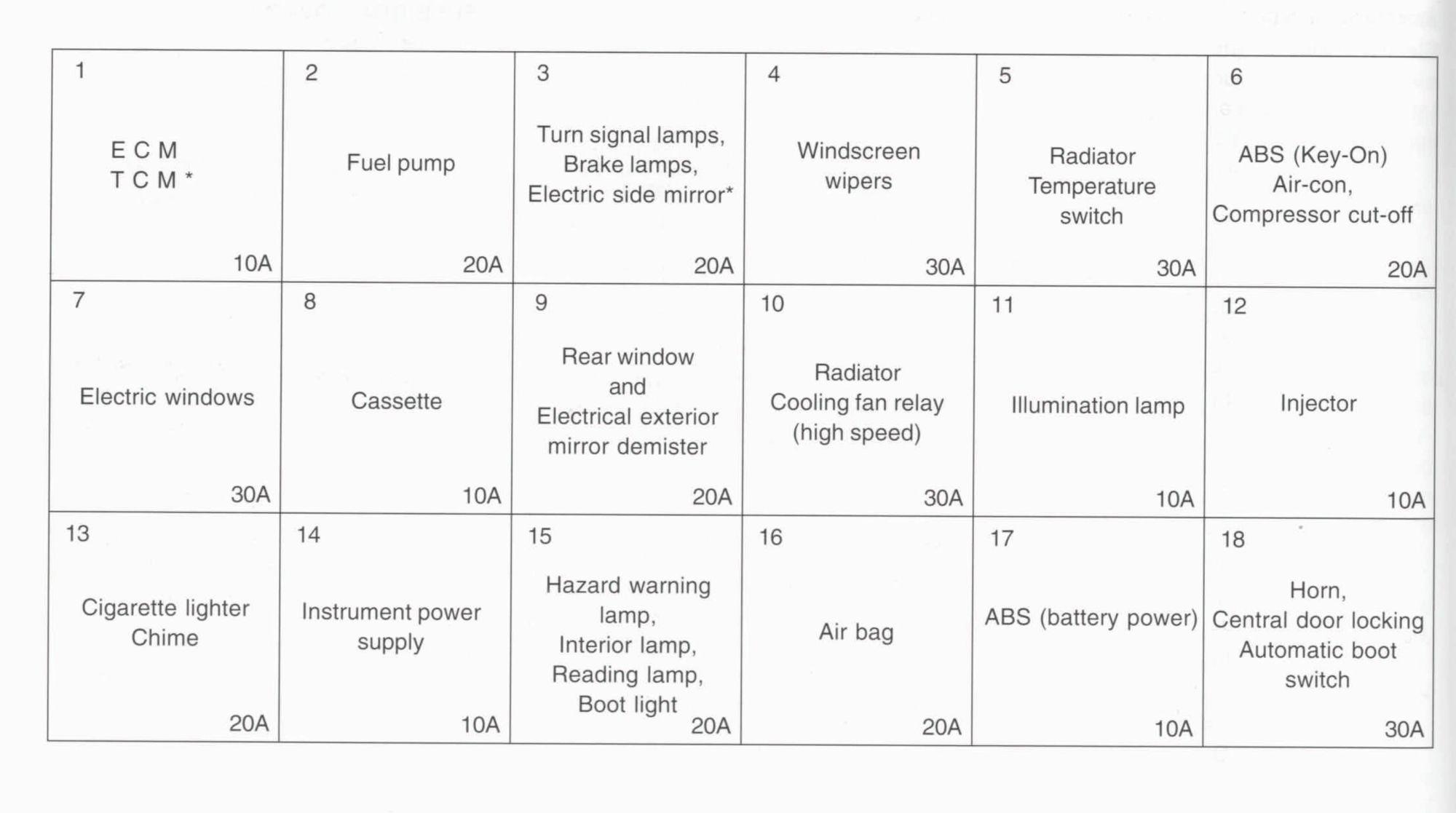 hight resolution of daewoo espero fuse box diagram