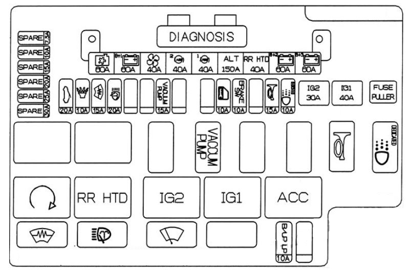 2009 Hyundai Genesis Fuse Box Diagram • Wiring Diagram For