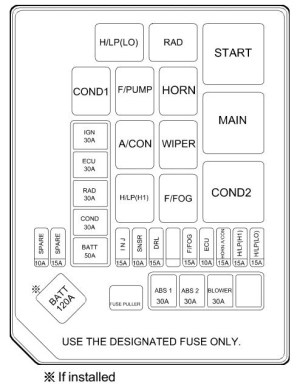 Hyundai Tiburon (2003  2004) – fuse box diagram  Auto Genius