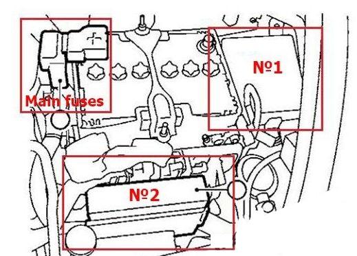nissan juke (2011 - 2017) - fuse box diagram - auto genius