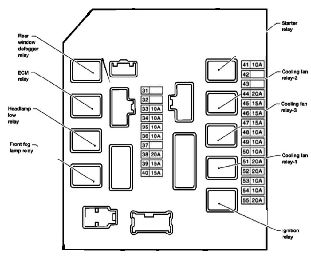 fuse box diagram for 2003 mercury grand marquis