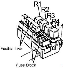 Nissan 240SX (1989  1994)  fuse box diagram  Auto Genius
