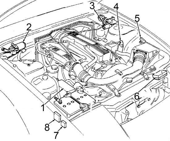 90 240sx fuse box diagram