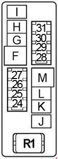File: Nissan Almera Fuse Box Diagram