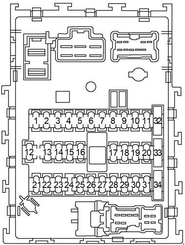 2010 Nissan Altima Interior Fuse Box Diagram