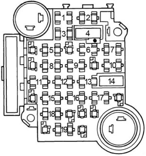 Oldsmobile 98 (1979)  fuse box diagram  Auto Genius