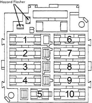 Pontiac Phoenix (1979)  fuse box diagram  Auto Genius