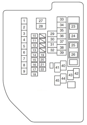 Suzuki Kizashi (2010)  fuse box diagram  Auto Genius