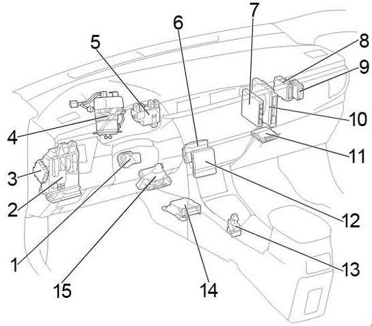 [DIAGRAM] Electronic Control Unit Diagram For Toyota