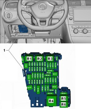 Volkswagen Golf mk7 (2012  2018)  fuse box diagram