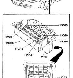 volvo s70 1998 1999 fuse box diagram [ 723 x 1218 Pixel ]